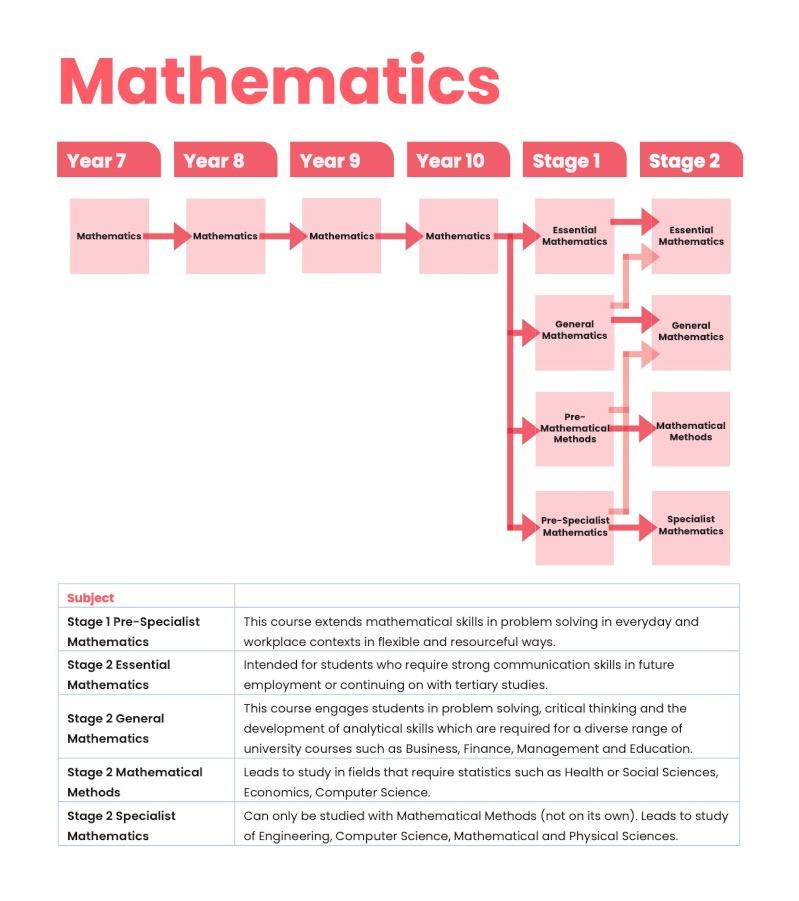 Mathematics - image